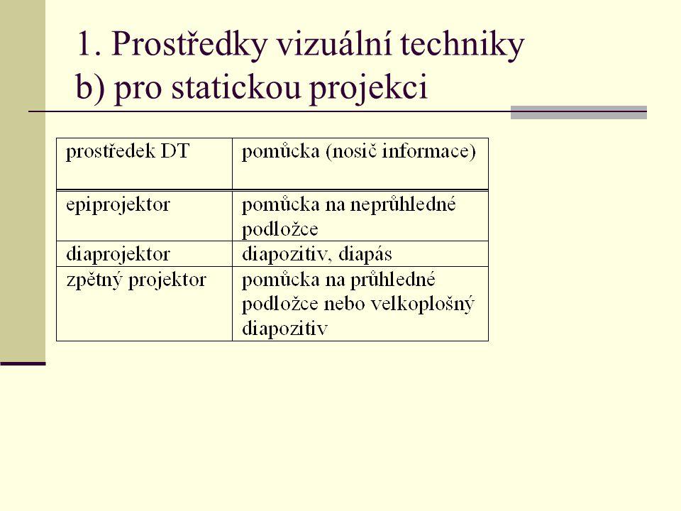 1. Prostředky vizuální techniky b) pro statickou projekci