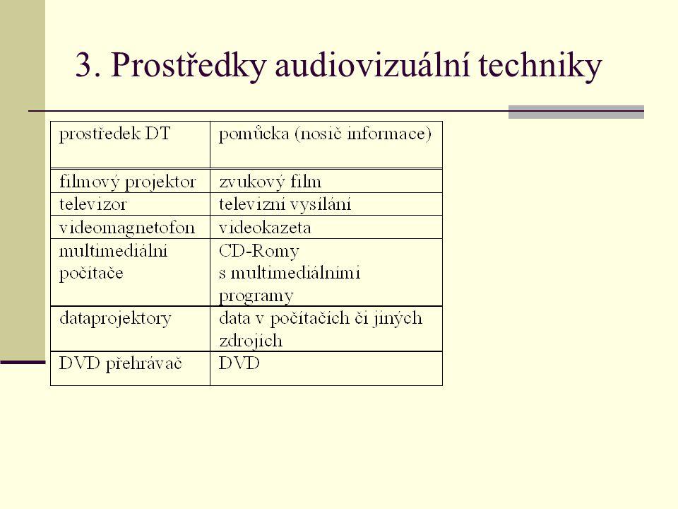 3. Prostředky audiovizuální techniky