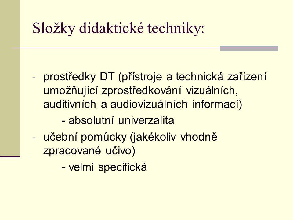 Složky didaktické techniky: