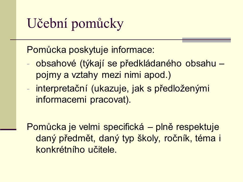 Učební pomůcky Pomůcka poskytuje informace: