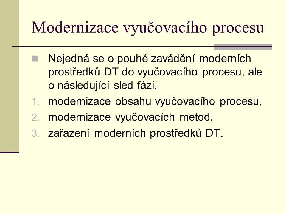 Modernizace vyučovacího procesu