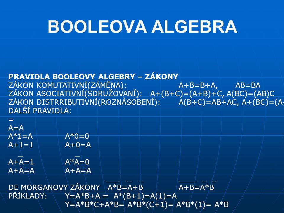 BOOLEOVA ALGEBRA PRAVIDLA BOOLEOVY ALGEBRY – ZÁKONY
