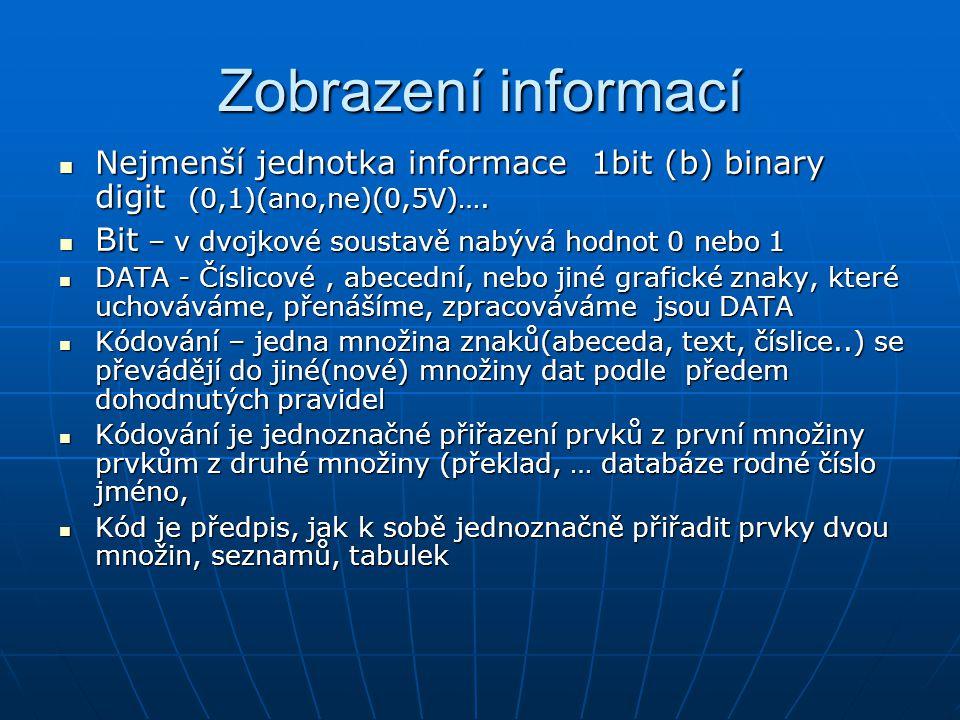 Zobrazení informací Nejmenší jednotka informace 1bit (b) binary digit (0,1)(ano,ne)(0,5V)…. Bit – v dvojkové soustavě nabývá hodnot 0 nebo 1.