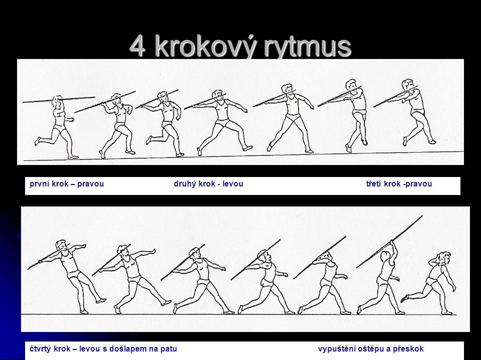 4 krokový rytmus první krok – pravou druhý krok - levou třetí krok -pravou.