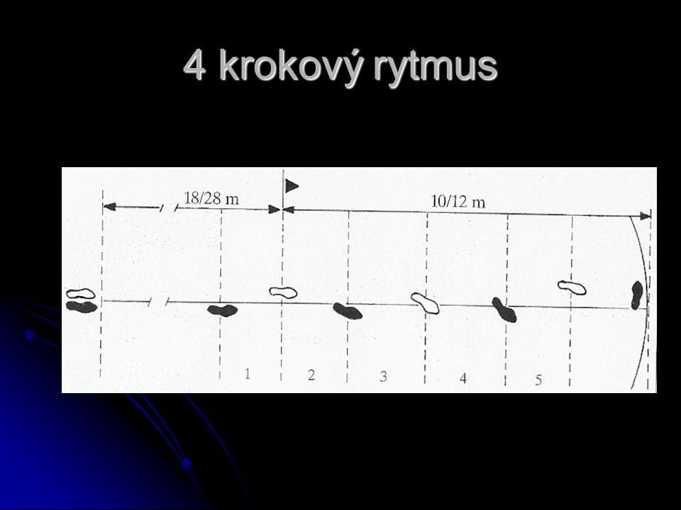 4 krokový rytmus