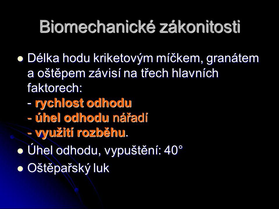 Biomechanické zákonitosti