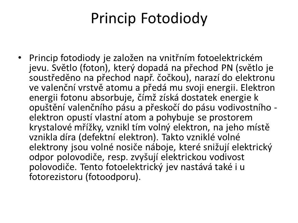 Princip Fotodiody