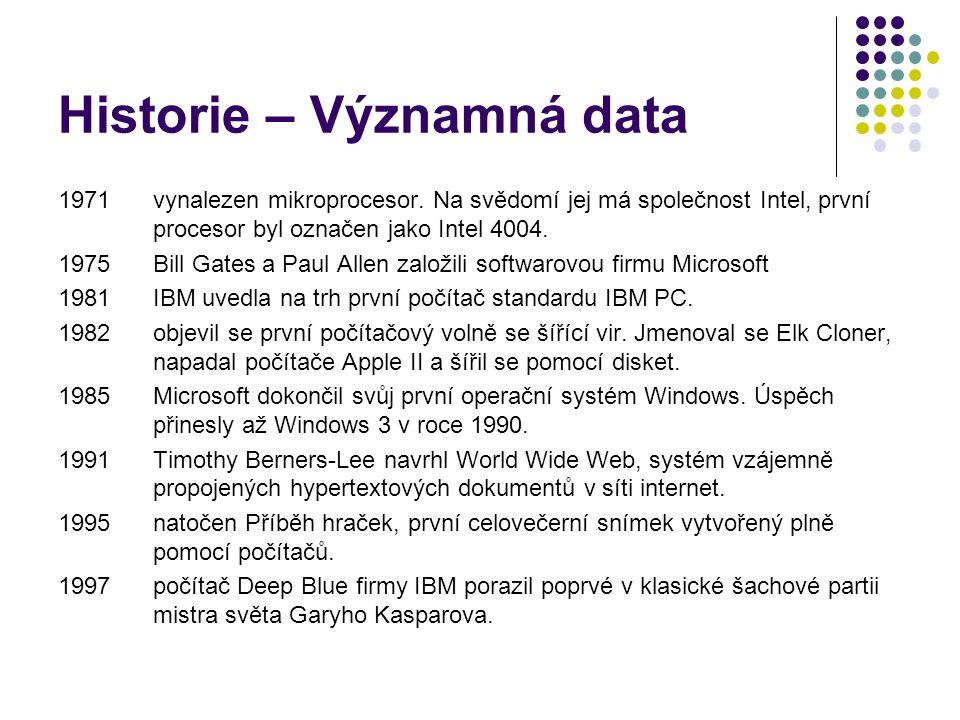 Historie – Významná data