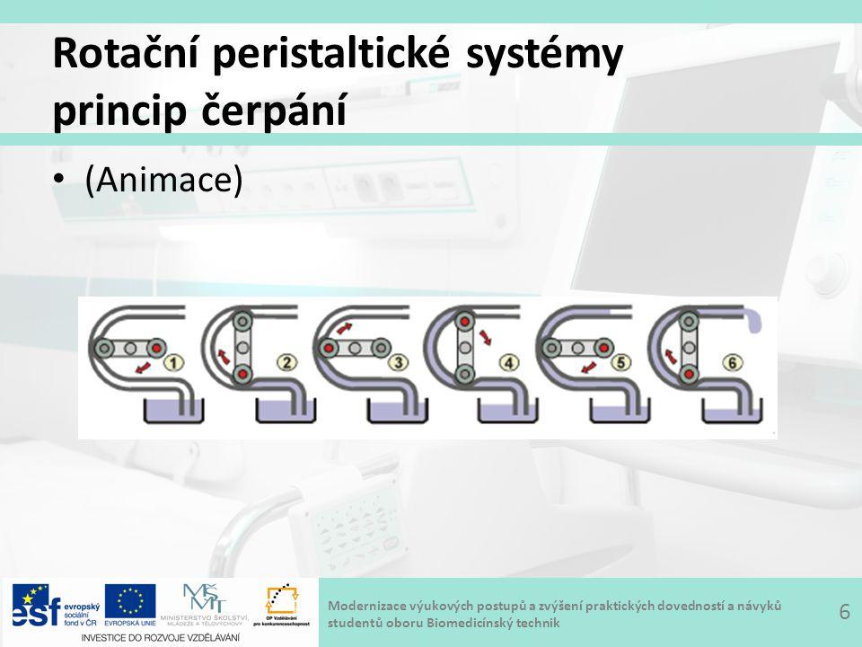 Rotační peristaltické systémy princip čerpání