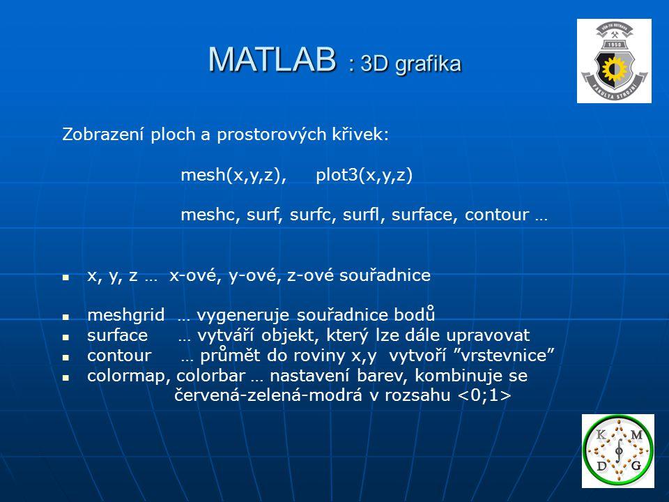 MATLAB : 3D grafika Zobrazení ploch a prostorových křivek: