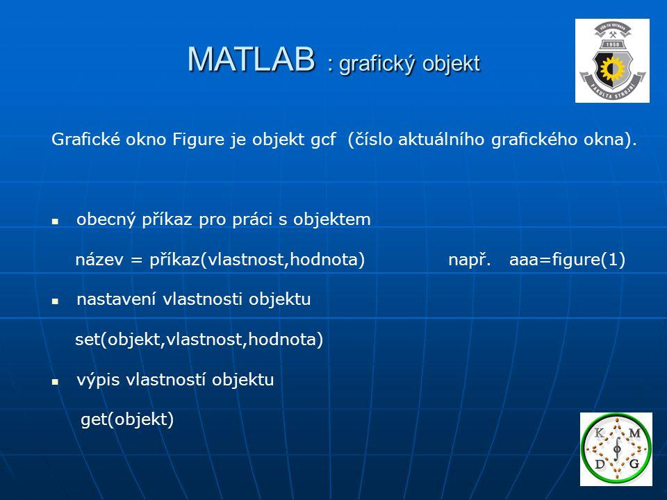 MATLAB : grafický objekt