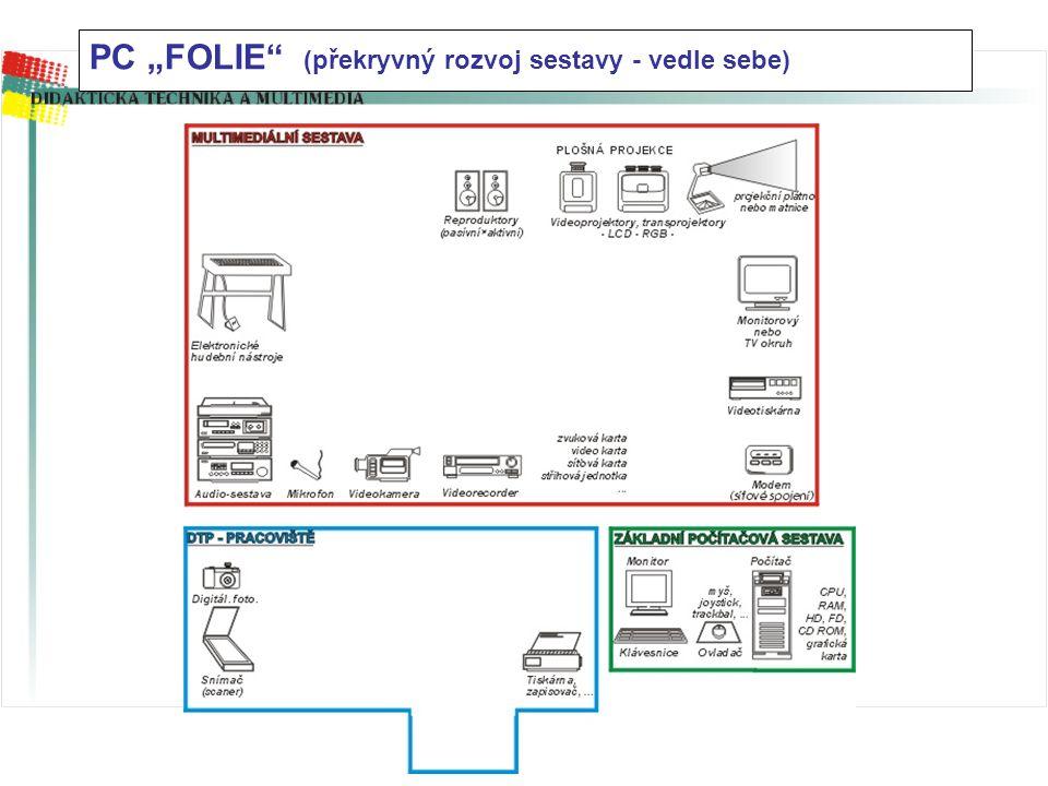 """PC """"FOLIE (překryvný rozvoj sestavy - vedle sebe)"""