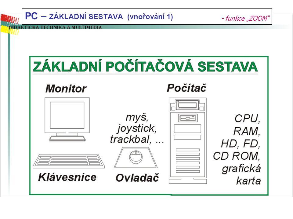 PC – ZÁKLADNÍ SESTAVA (vnořování 1)