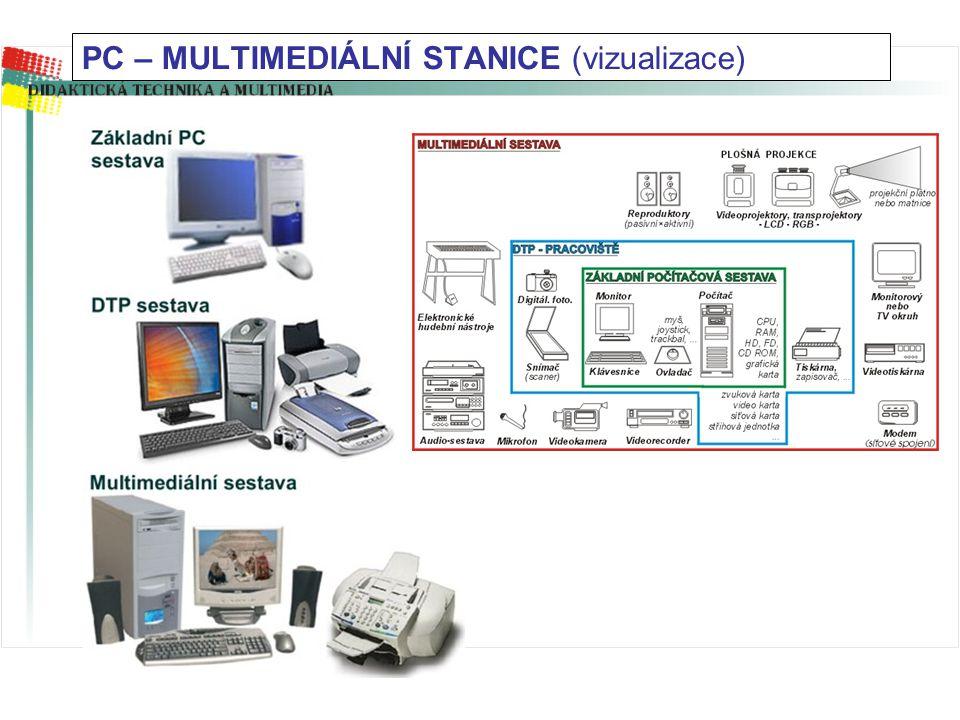 PC – MULTIMEDIÁLNÍ STANICE (vizualizace)