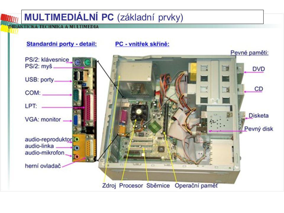 MULTIMEDIÁLNÍ PC (základní prvky)