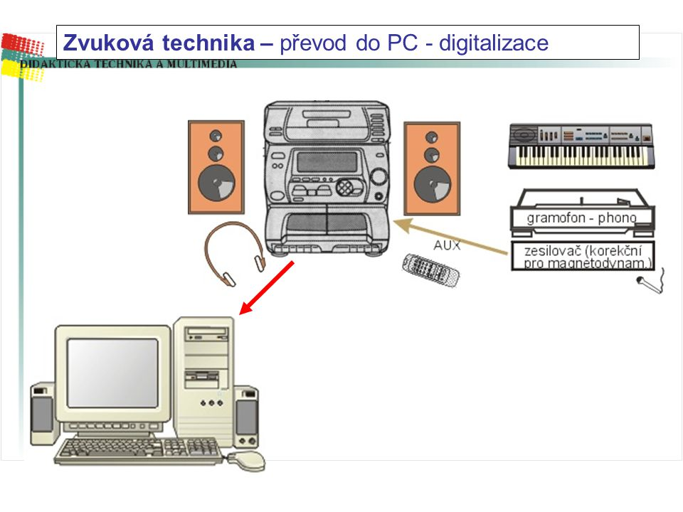 Zvuková technika – převod do PC - digitalizace