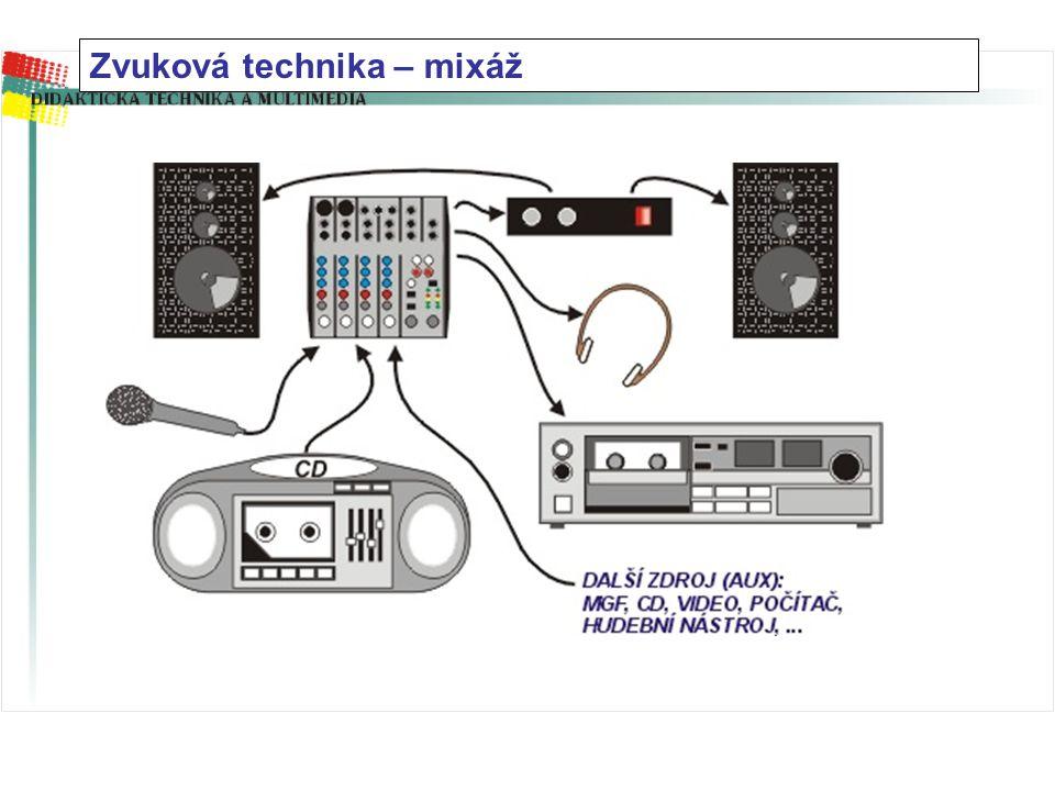 Zvuková technika – mixáž