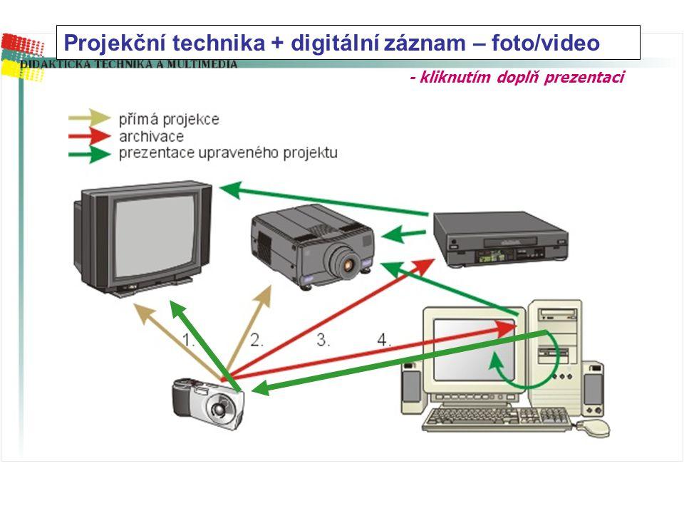 Projekční technika + digitální záznam – foto/video