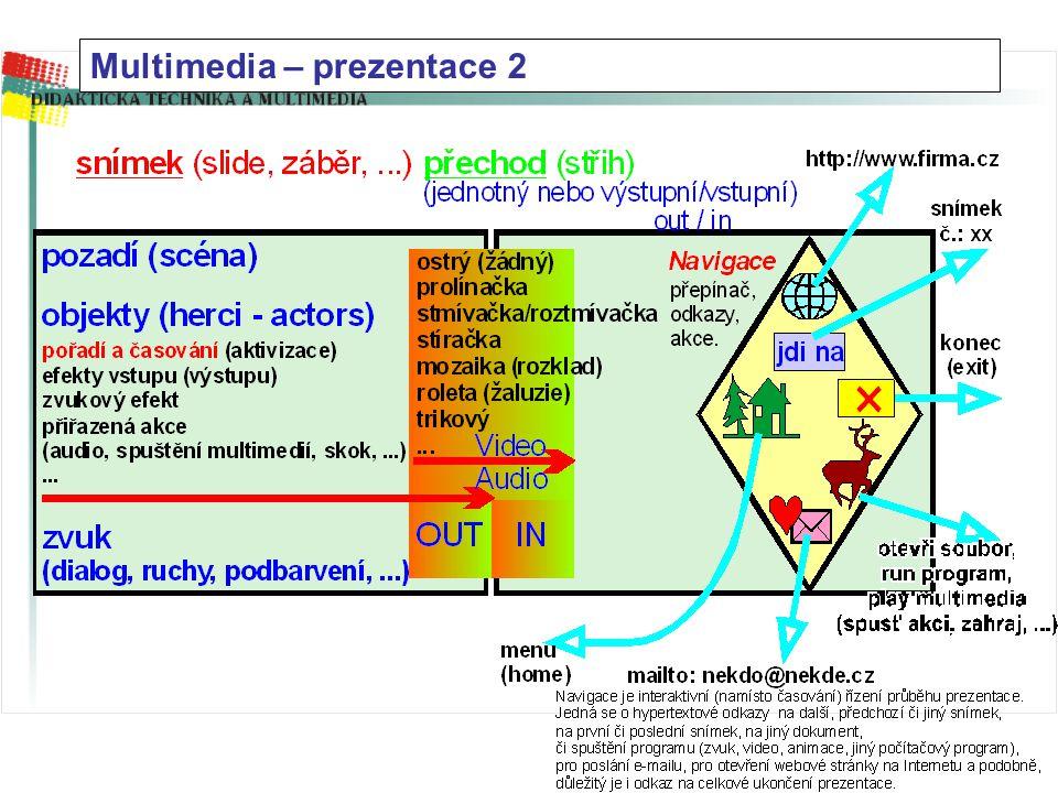 Multimedia – prezentace 2
