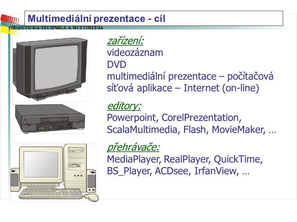 Multimediální prezentace - cíl