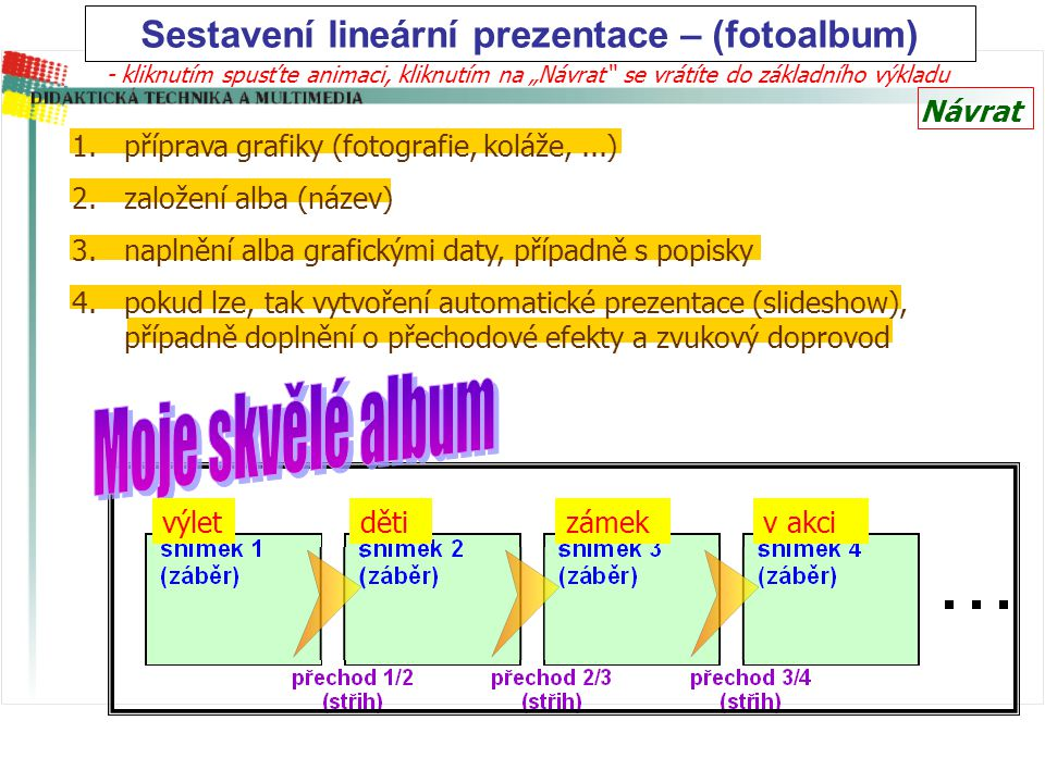 Sestavení lineární prezentace – (fotoalbum)