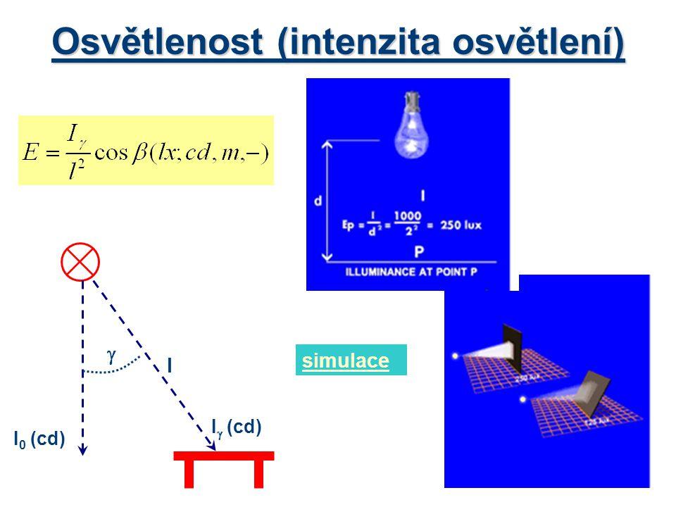 Osvětlenost (intenzita osvětlení)