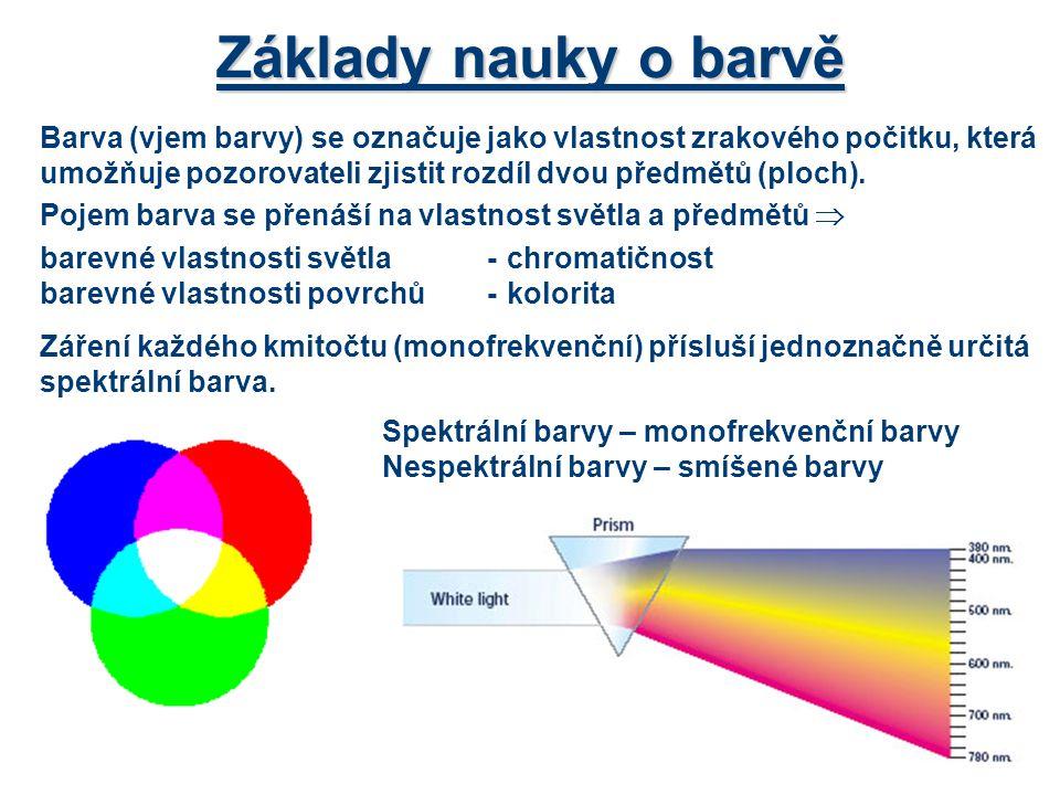 Základy nauky o barvě