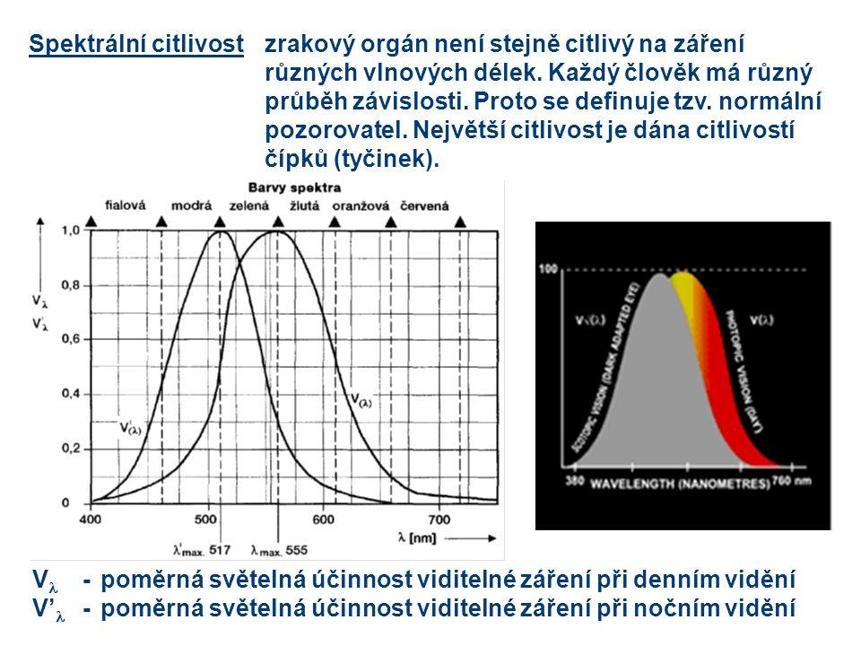 Spektrální citlivost zrakový orgán není stejně citlivý na záření různých vlnových délek. Každý člověk má různý průběh závislosti. Proto se definuje tzv. normální pozorovatel. Největší citlivost je dána citlivostí čípků (tyčinek).