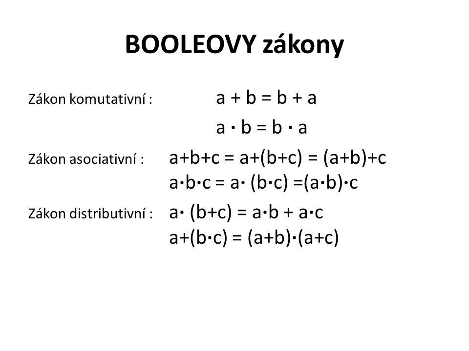 BOOLEOVY zákony a · b = b · a Zákon komutativní : a + b = b + a