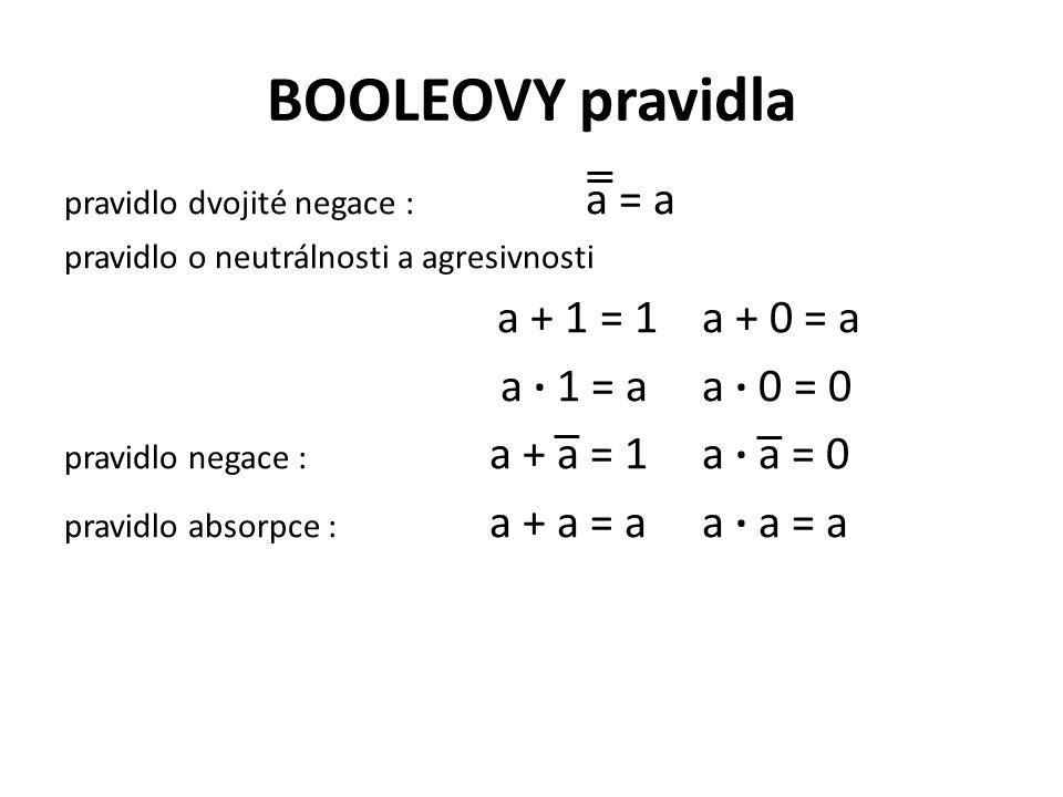 BOOLEOVY pravidla a · 1 = a a · 0 = 0 pravidlo dvojité negace : a = a