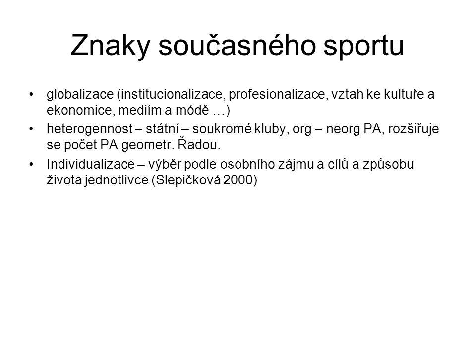 Znaky současného sportu