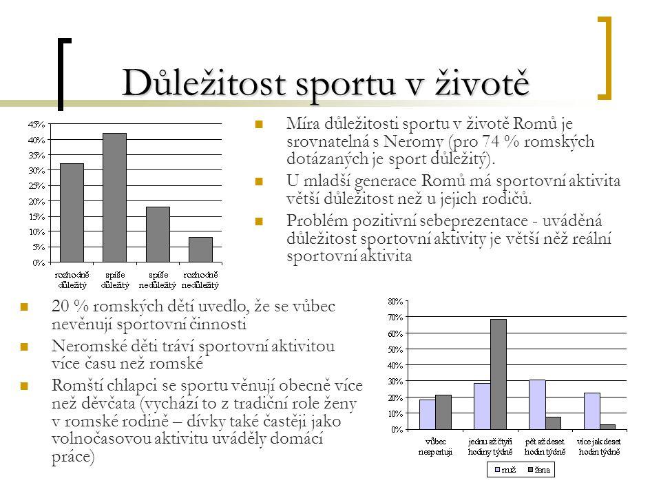 Důležitost sportu v životě