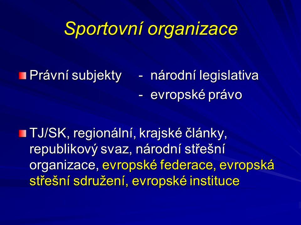 Sportovní organizace Právní subjekty - národní legislativa