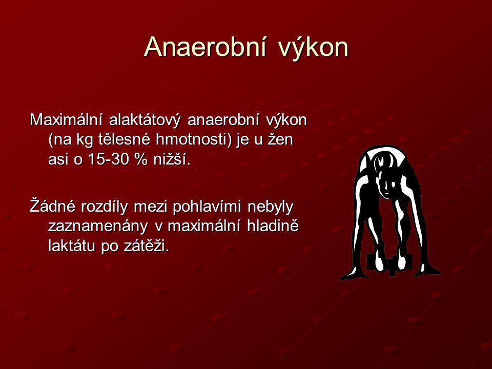 Anaerobní výkon Maximální alaktátový anaerobní výkon (na kg tělesné hmotnosti) je u žen asi o 15-30 % nižší.
