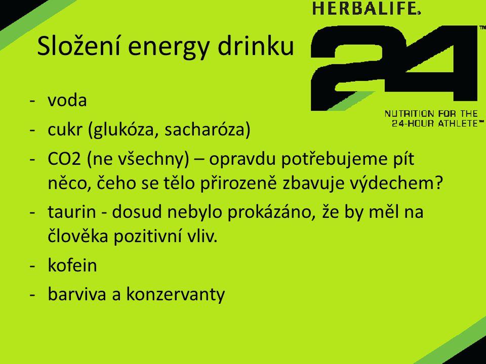 Složení energy drinku - voda cukr (glukóza, sacharóza)