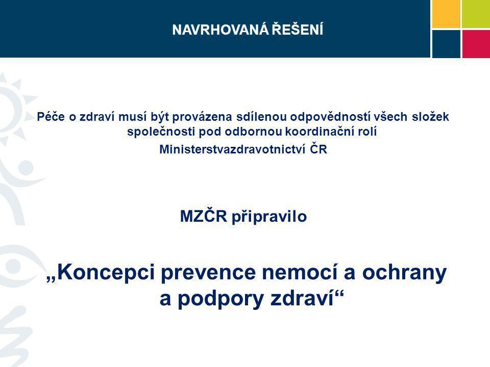 """""""Koncepci prevence nemocí a ochrany a podpory zdraví"""
