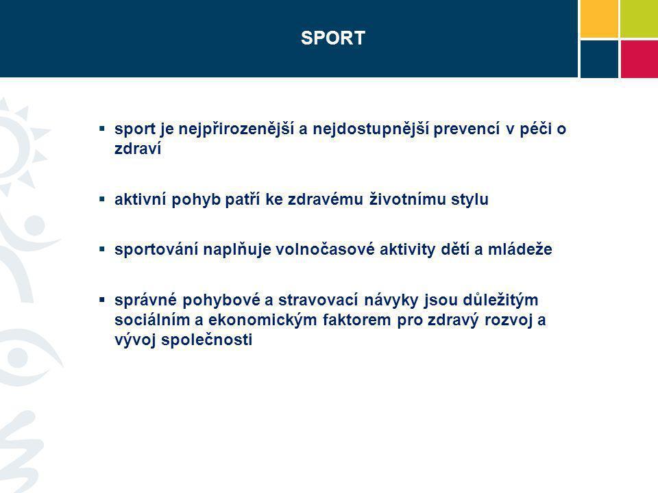SPORT sport je nejpřirozenější a nejdostupnější prevencí v péči o zdraví. aktivní pohyb patří ke zdravému životnímu stylu.