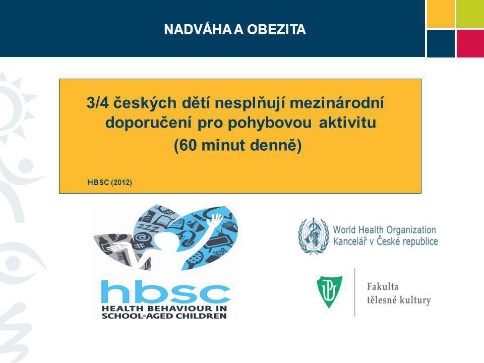 NADVÁHA A OBEZITA 3/4 českých dětí nesplňují mezinárodní doporučení pro pohybovou aktivitu. (60 minut denně)