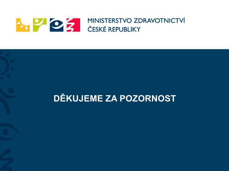 DĚKUJEME ZA POZORNOST Zdroj: KPMG (2012)