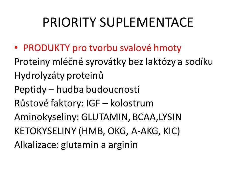 PRIORITY SUPLEMENTACE