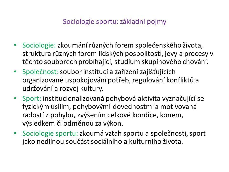 Sociologie sportu: základní pojmy