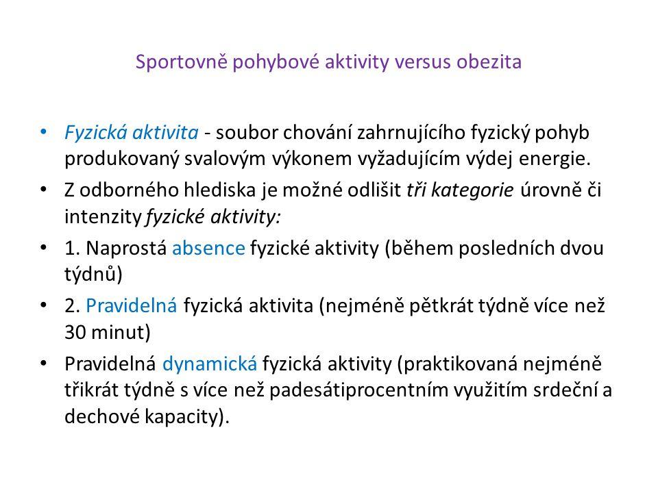 Sportovně pohybové aktivity versus obezita