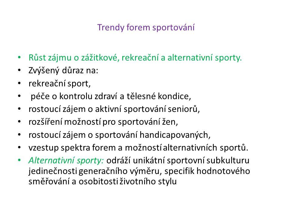 Trendy forem sportování