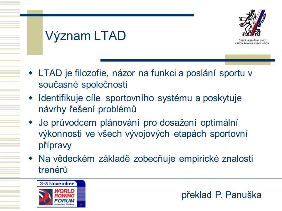 Význam LTAD LTAD je filozofie, názor na funkci a poslání sportu v současné společnosti.