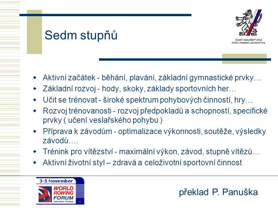Sedm stupňů Aktivní začátek - běhání, plavání, základní gymnastické prvky… Základní rozvoj - hody, skoky, základy sportovních her…