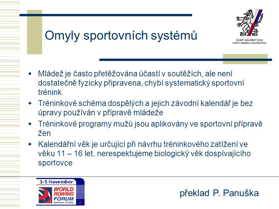 Omyly sportovních systémů