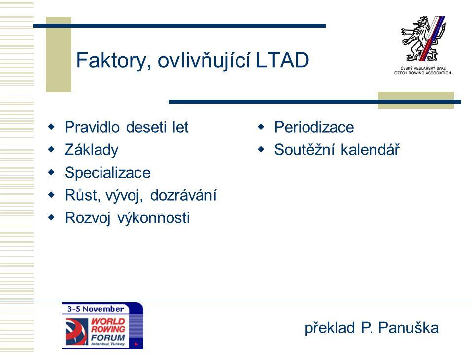 Faktory, ovlivňující LTAD