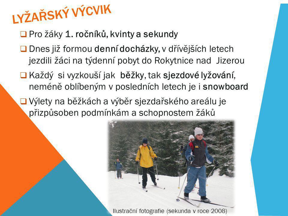 Lyžařský výcvik Pro žáky 1. ročníků, kvinty a sekundy
