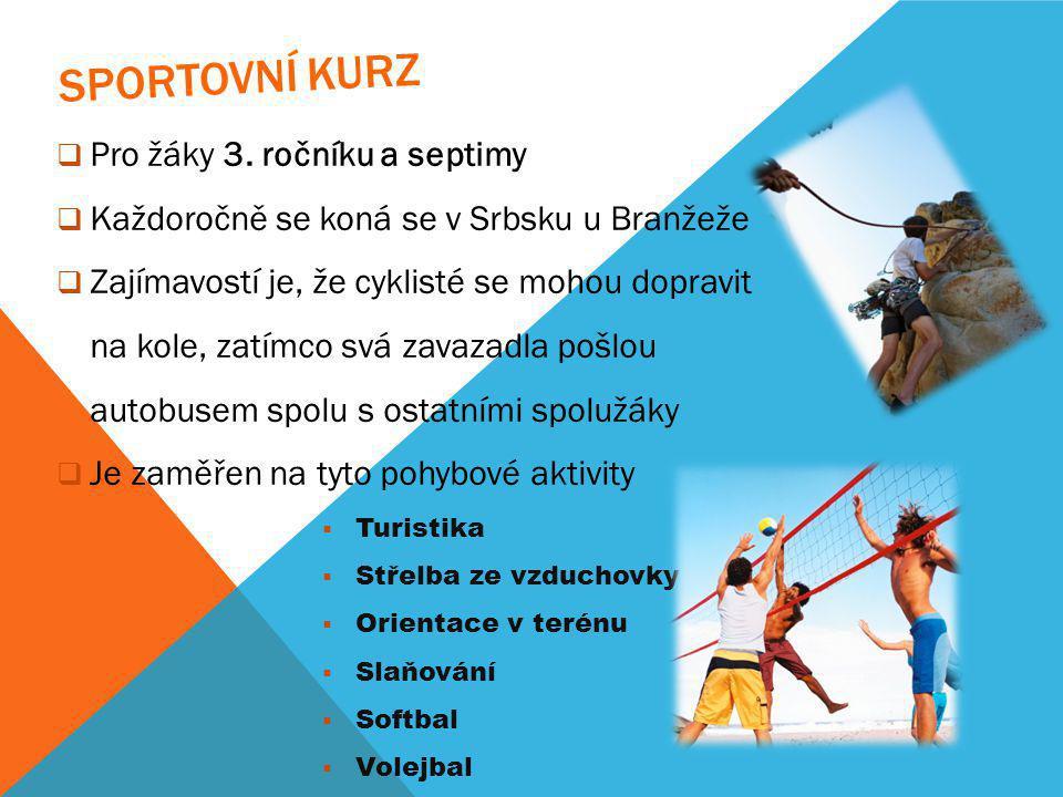 Sportovní kurz Pro žáky 3. ročníku a septimy