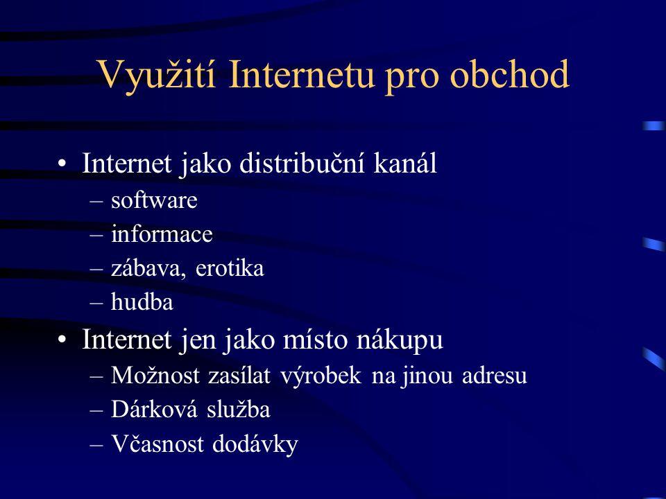 Využití Internetu pro obchod